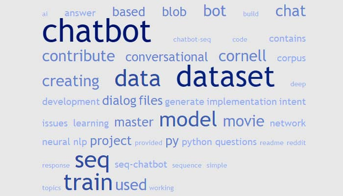 intent-classification-or-recognition-dataset-2