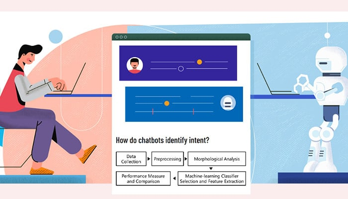 intent-classification-or-recognition-in-chatbots